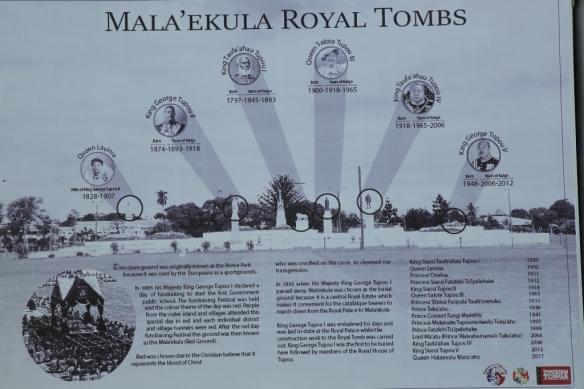 Royal Tombs sign
